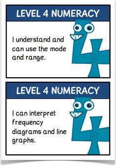 Numeracy Targets Level 4 - Treetop Displays - A set of 52 numeracy target statements on A5 flashcards for children working at or towards level 4. Each flashcard is presented with a number four character to symbolise the level. Links to the APP maths assessment guidelines. Visit our website for more information and for other printable resources by clicking on the provided links. Designed by teachers for Early Years (EYFS), Key Stage 1 (KS1) and Key Stage 2 (KS2).