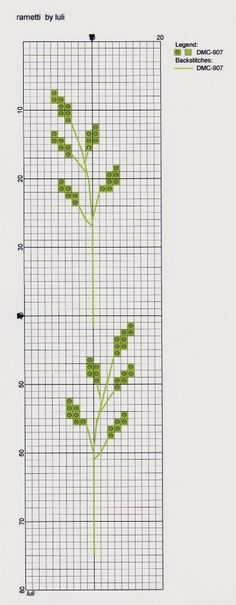 Cross stitching leaves green freebie Kreuzstich Vorlage Blätter