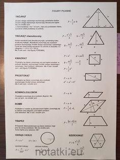 School Organization Notes, Study Organization, Math Notes, Science Notes, School Goals, School Hacks, Math Tutorials, College Checklist, School Notebooks