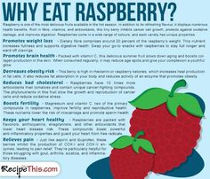 Cooking Tips Podcasts | Why Eat Raspberries from RecipeThis.com