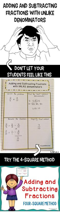 Adding and Subtracting Fractions with Unlike Denominators: PowerPoint Lesson and Practice Sheets