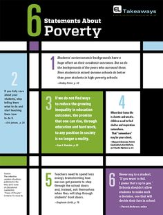 Educational Leadership:Faces of Poverty:EL Takeaways - School Resources - School Leadership, Leadership Coaching, Educational Leadership, School Counseling, Educational Technology, Education English, Elementary Education, Kids Education, Education Issues