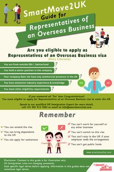 Representative of an Overseas Business Business Visa, Uk Visa, About Uk, How To Apply, Positivity, Mumbai, Detail, Bombay Cat