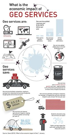 """Maps make a big economic splash around the world,"" says the official Google blog. Nice infographic here."