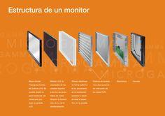 partes de un monitor para fotografia