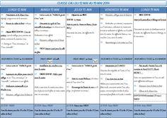 Aventure Classe eau 2014 - Saperlipopette