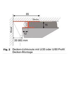 LED-Licht aus der Wand Led Licht, Home Lighting, Montage, Bar Chart, Furniture, Indirect Lighting, Paint, Lights, Architecture