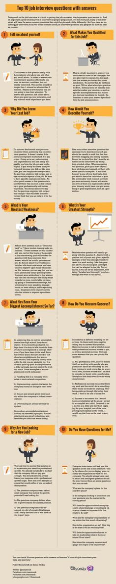 Top 10 #JobInterview Questions with Answers