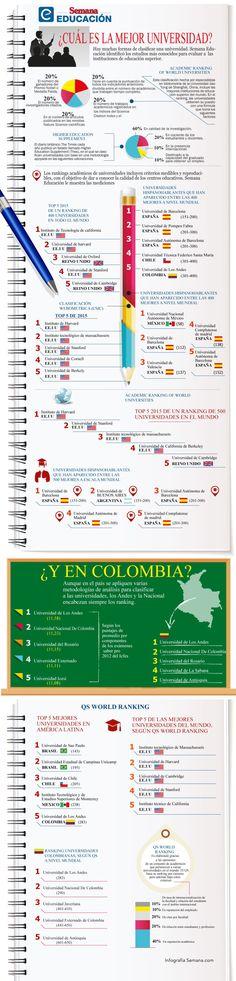 Las mejores Universidades del Mundo #infografia #infographic #education   TICs y Formación