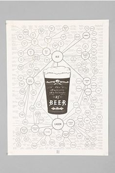 Pop Chart Labs Beer Chart Print
