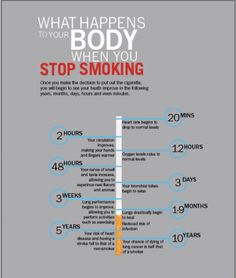 Clinical Research Associates of Tidewater (CRAT) is conducting ongoing and upcoming smoking cessation studies, to help aid you to stop smoking.Compensation for time and travel may be available; For study related detalis call ;(757)-627-7446 or Enroll Online ; http://crat.org/smoking/