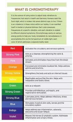 Chromotherapy Color Therapy And The Many Benefits Even Virgin Airlines Uses