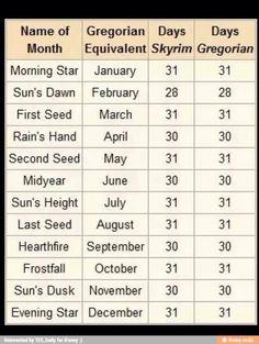 Skyrim calendar would be great to use this for a Skyrim themed party invite.
