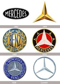"Mercedes-Benz's slogan is ""Das Beste oder nichts"" (English: ""The best or nothing""). Mercedes-Benz is part of the ""German Big luxury automakers, along with Audi and BMW, which are the three best selling luxury automakers in the world. Car Badges, Car Logos, Mercedes Benz Logo, Mercedes Benz Cars, Mercedes Stern, Carl Benz, Popular Logos, Mercedez Benz, Daimler Benz"