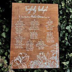 Ültetési rend 🌿#seatingchart .....#chetres #seating #takeaseat #weddingdecor #handmade #handwritten #wood #weddingtable #calligraphy #chalk #chalkboard #weddingdesign #graphicdesign #weddinggraphics #esküvő #esküvőitábla #ültetésirend #hungaryanwedding #weddinginhungary