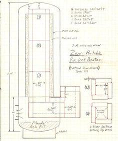 Wood burning Rocket Stove heater plans