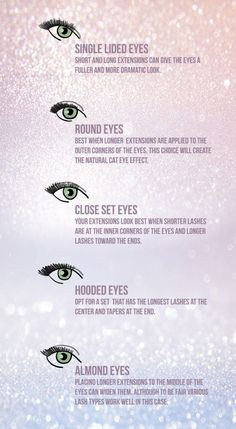 Match Your Lash Extensions with Your Eye Shape