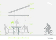 aktina - new productive urban furniture by city index