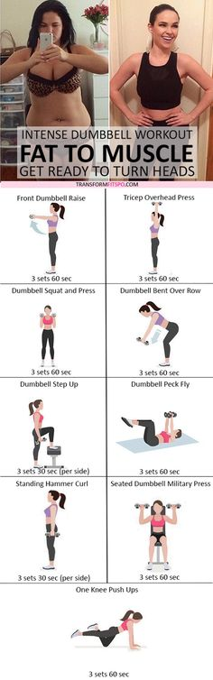Fitness Workout Plans to Transform Your Body in 1 Month Fitness Workouts, Sport Fitness, Fitness Diet, Yoga Fitness, At Home Workouts, Fitness Motivation, Health Fitness, Chest Workouts, Full Body Workouts