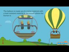 What is a Hot Air Balloon? | Mocomi Kids - YouTube
