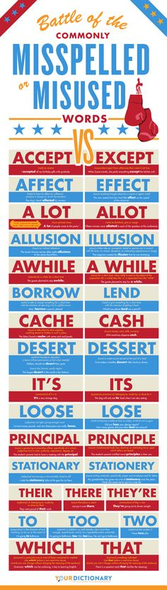 Beware These Commonly Misused and Misspelled Words (Infographic)