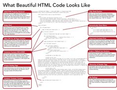 So beautiful! Html is awesome!