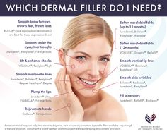 Should I get Dermal Fillers? - Should I get Dermal Fillers? Some people have smooth skin, plump lips, and full cheeks naturally, while others need a little help with dermal fillers to Face Fillers, Botox Fillers, Dermal Fillers Lips, Face Injections, Cosmetic Fillers, Facial Aesthetics, Medical Aesthetics, Aesthetic Dermatology, Nasolabial Folds
