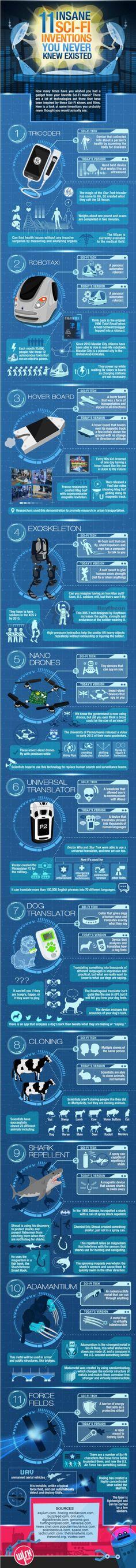 11 inventos de ciencia ficción hasta ahora desconocidos