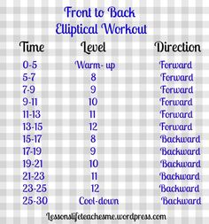 Front to Back Elliptical Workout