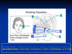 quit smoking acupuncture points - Google Search