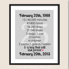site shows use with different years of anniversary... would alss be cute for your kids... include a picture of them on their birthday in the frame!