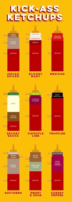 LOVE! (Sothern, Chipotle lime, bloody mary, Indian spiced & secret sauce) Más