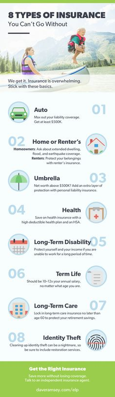 Homeowner Insurance Types The 17 Reasons You Should Fall In Love With Homeowner Insurance . Homeowner Insurance Types The 17 Re. Insurance Quotes, Home Insurance, Health Insurance, Term Life, Important Facts, Health Quotes, Personal Finance, Falling In Love, How To Plan
