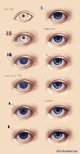 Image result for realistic eye drawing step by step