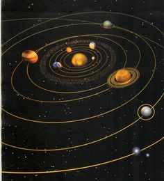 Deep Space, Planets Orbits and Asteroid Belt, Planets Terrestrial Plates, Planets Orbits, Bode, Solar System in Universe, Planets Orbits Diagram,