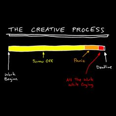 """""""The Creative Process"""" t-shirt by Toothpaste For Dinner. I actually don't procrastinate, and I still end up in the red zone lol Graduate School Humor, Toothpaste For Dinner, Natalie Dee, Funny Design, Design Humor, Work Humor, Writing Prompts, True Stories, I Laughed"""