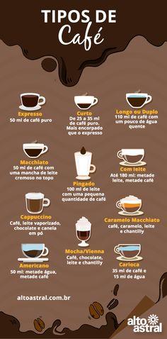 Você conhece todos os diferentes tipos de café?