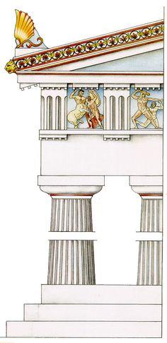 Arte Art L'art Kunst...: TEMA 1. EL ARTE CLÁSICO: GRECIA. LOS ÓRDENES