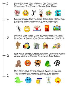 Mood scale for kids with words and pictures to help identify and quantify emotional ups and downs. Can be used daily or when needed to help them learn to be more self-aware of their mood and behaviors. I made it for my son who struggles a lot with emotional regulation, so some of the descriptions are ones he came up with!