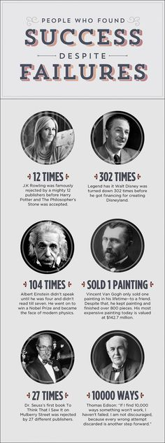 Famous People Who Found Success Despite Failures Pictures, Photos, and Images for Facebook, Tumblr, Pinterest, and Twitter