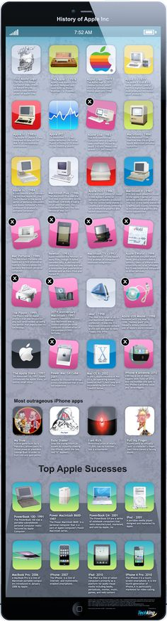 History of Apple Inc