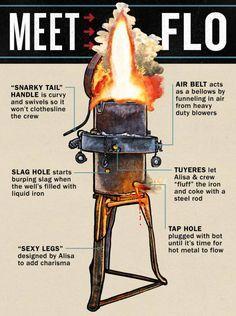 Flo the Iron Melting Furnace