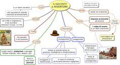 MAPPE per la SCUOLA: RACCONTO D'AVVENTURA