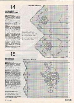 Filethakeln S FI 154 - Zosia - Picasa-Webalben