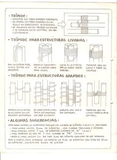FICHAS TÉCNICAS PARA CAMPAMENTO: AMARRES (2 hojas)
