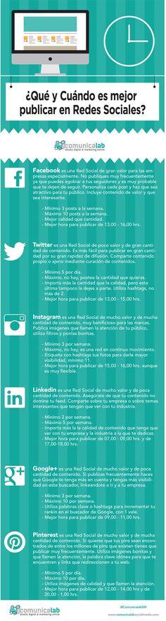 Qué y Cuándo es mejor publicar en #RedesSociales?