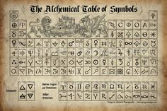 Alchemical table of symbols 1
