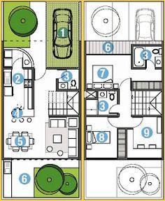 estructuras de la construcción : Planos de Casas, Modelos y Diseños de Casas