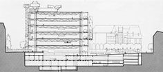 Pompidou Centre Plan, 1971-1977 Paris, Richard Rogers and Renzo Piano.