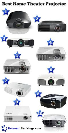 Reviews of the best home theater projectors as rated by relevantrankings.com